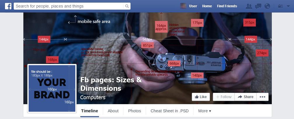 Facebook profile images